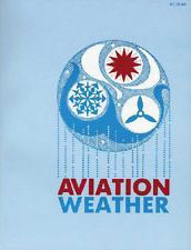 Aviation-Weather